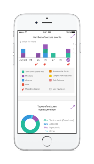 epiwatch-iphone_dashboard