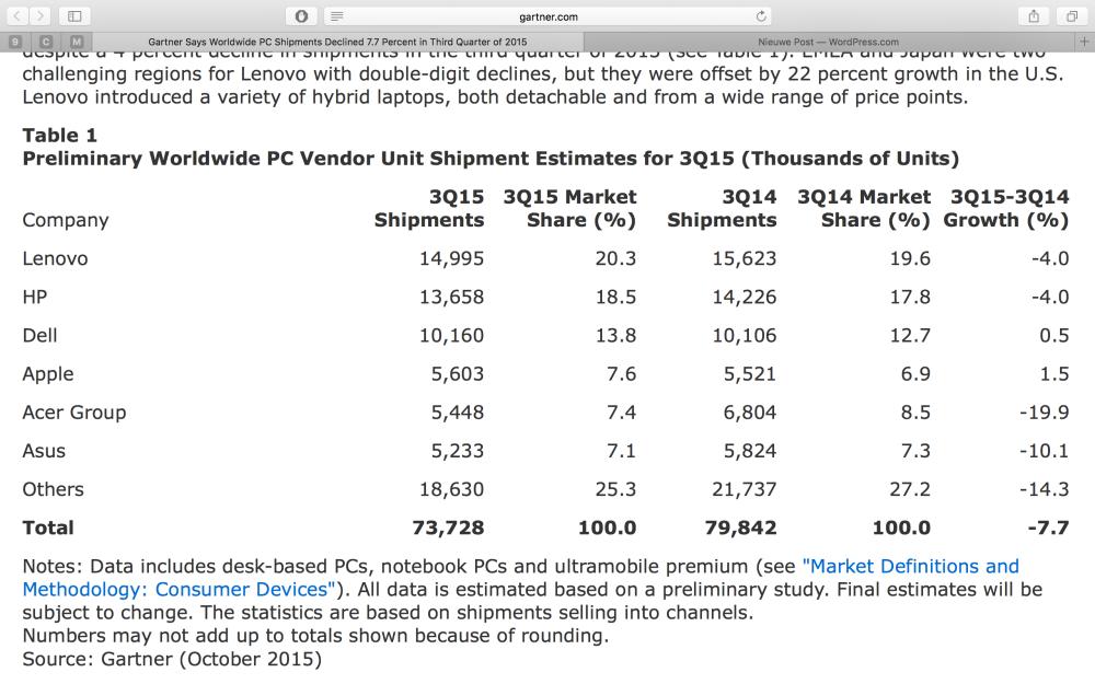 pc-sales-growth-Q3